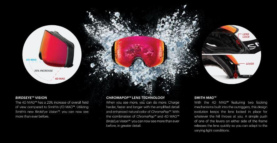 smith optics 4d mag goggle